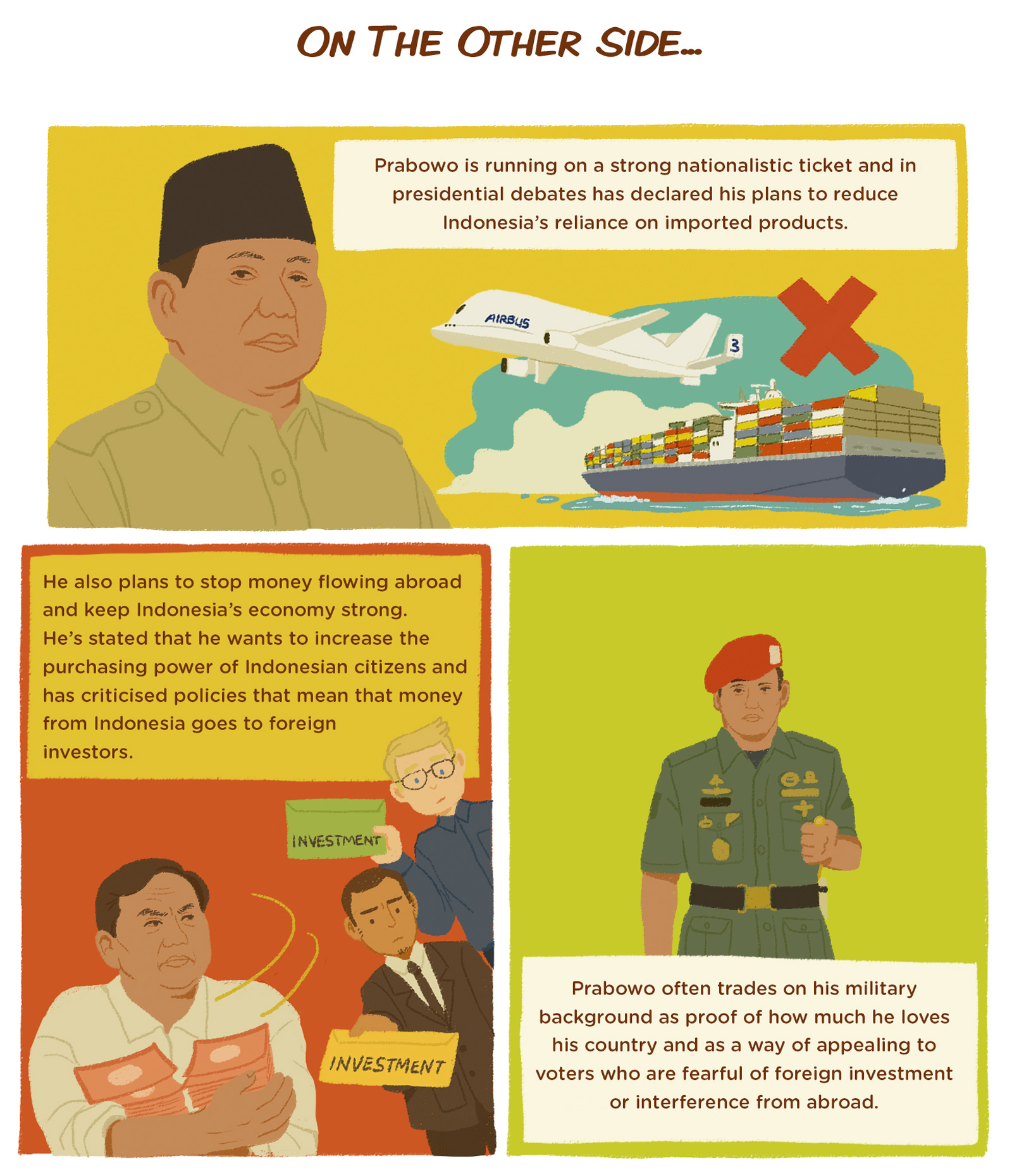 Indonesian Elections Explainer - New Naratif