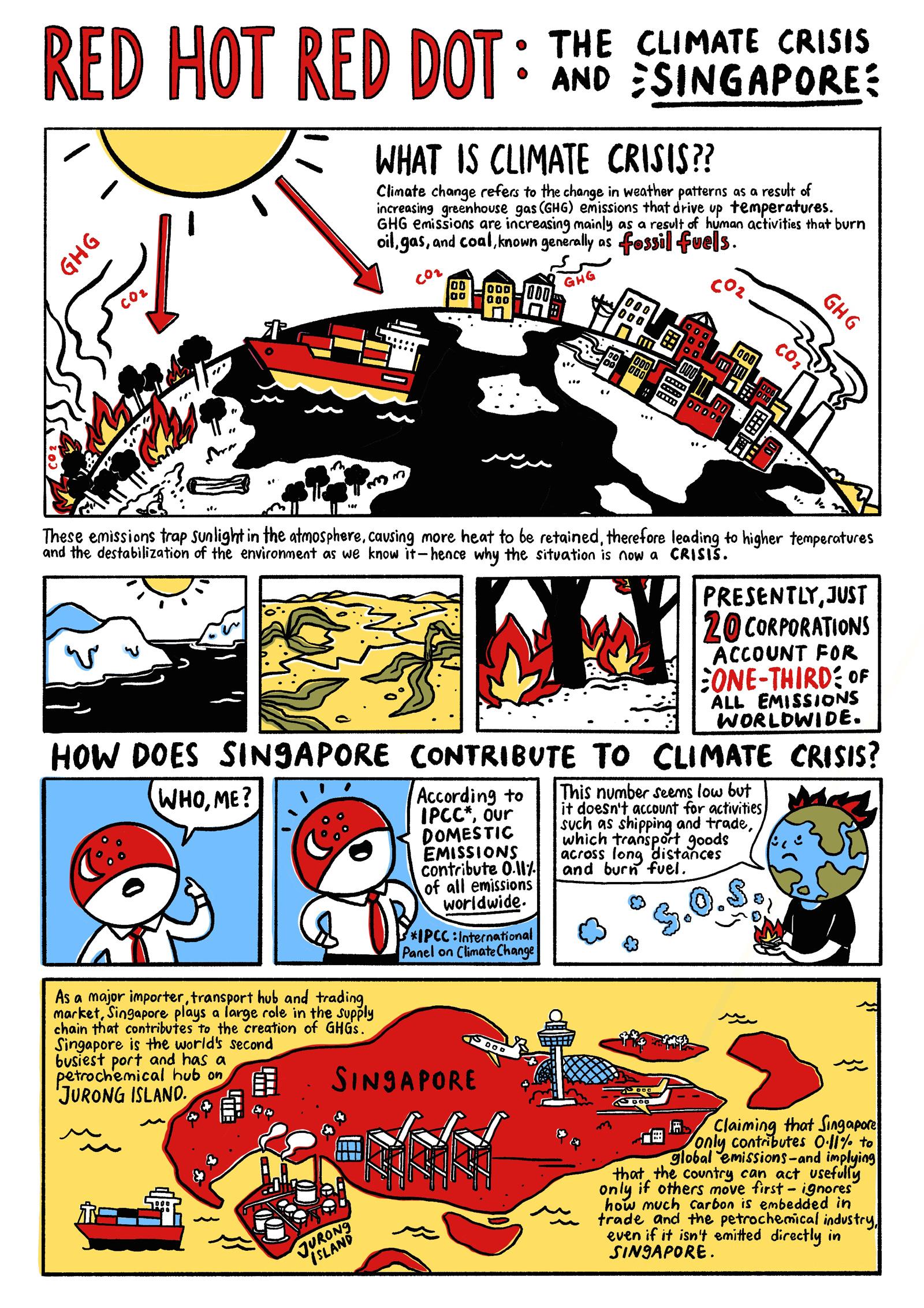 Singapore Climate Crisis - New Naratif